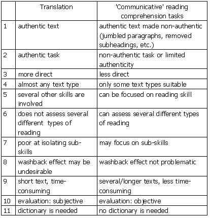 disadvantages of using mother tongue in teaching